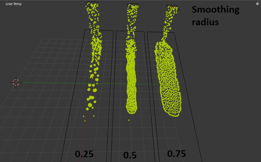 Introducing Particle Fluids Parameters Tinker Code